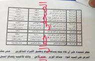 بالاسماء .. حجي يعتمد حركة تنقلات لأمناء وأفراد الشرطة بالدقهليه